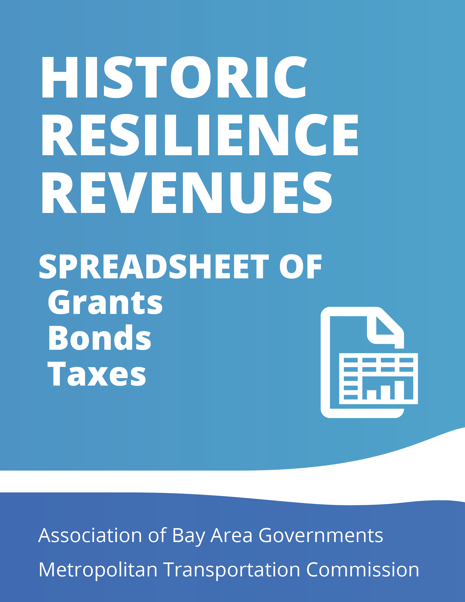 Historic Resilience Revenues Cover